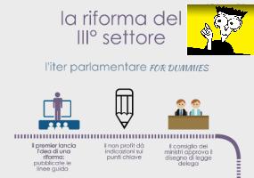 La riforma del Terzo Settore…for dummies!